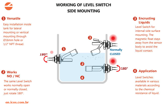 Level Control with Side Level Switch